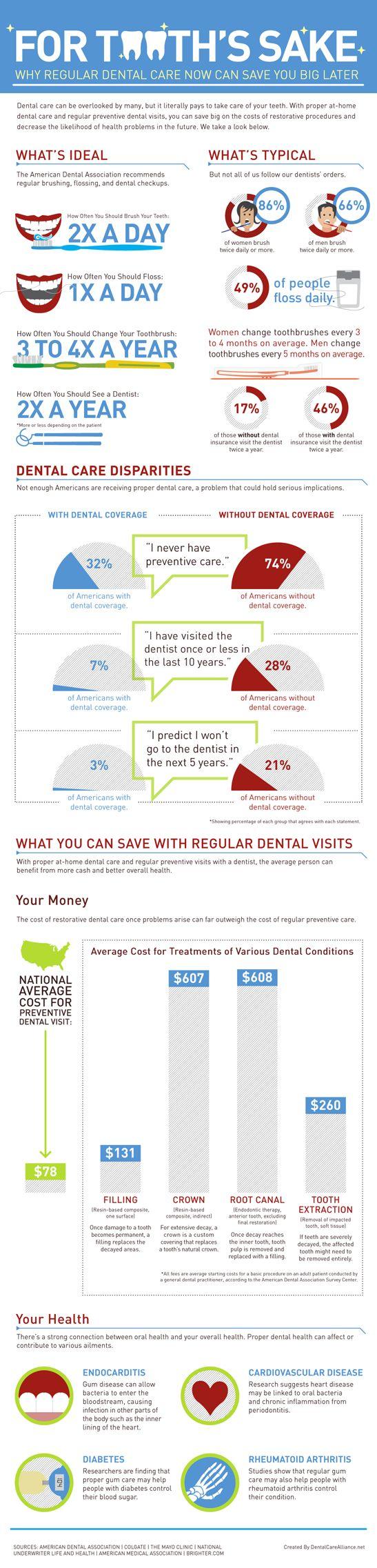 Dentist Greenville